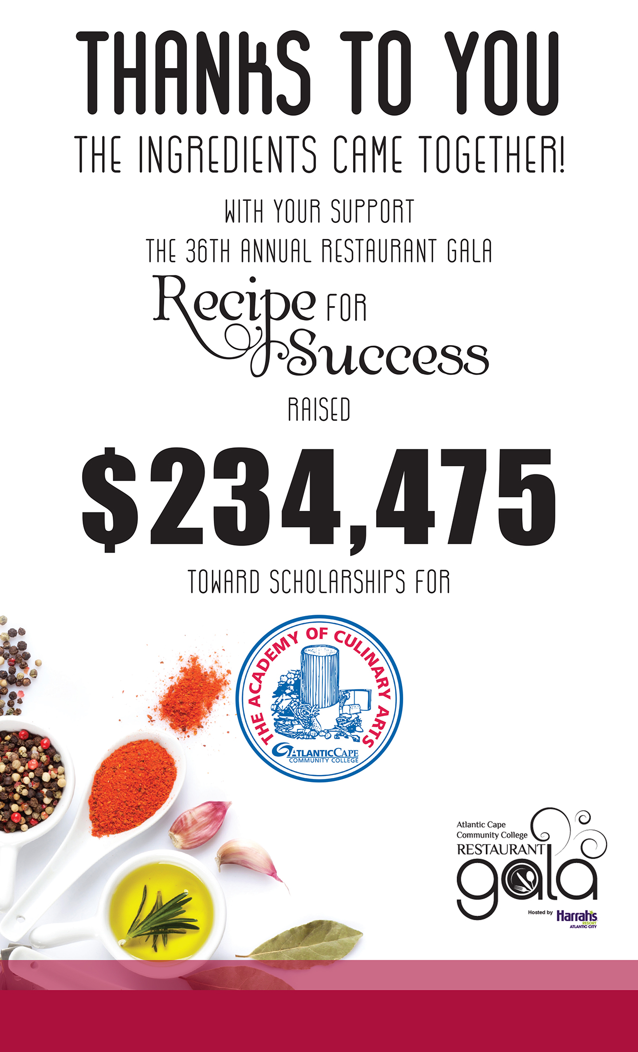 Thanks to you the ingredients came together! With your support the 36th Annual Restaurant Gala Recipe for Success raised $234,475 toward scholarships